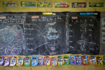 lessons on a chalkboard