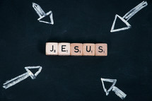 arrows pointing to the word Jesus