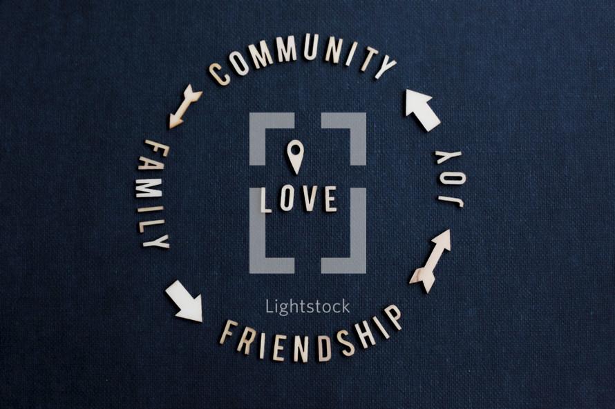 family, friendship, joy, community, love