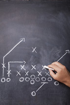 football playbook drawn on a chalkboard