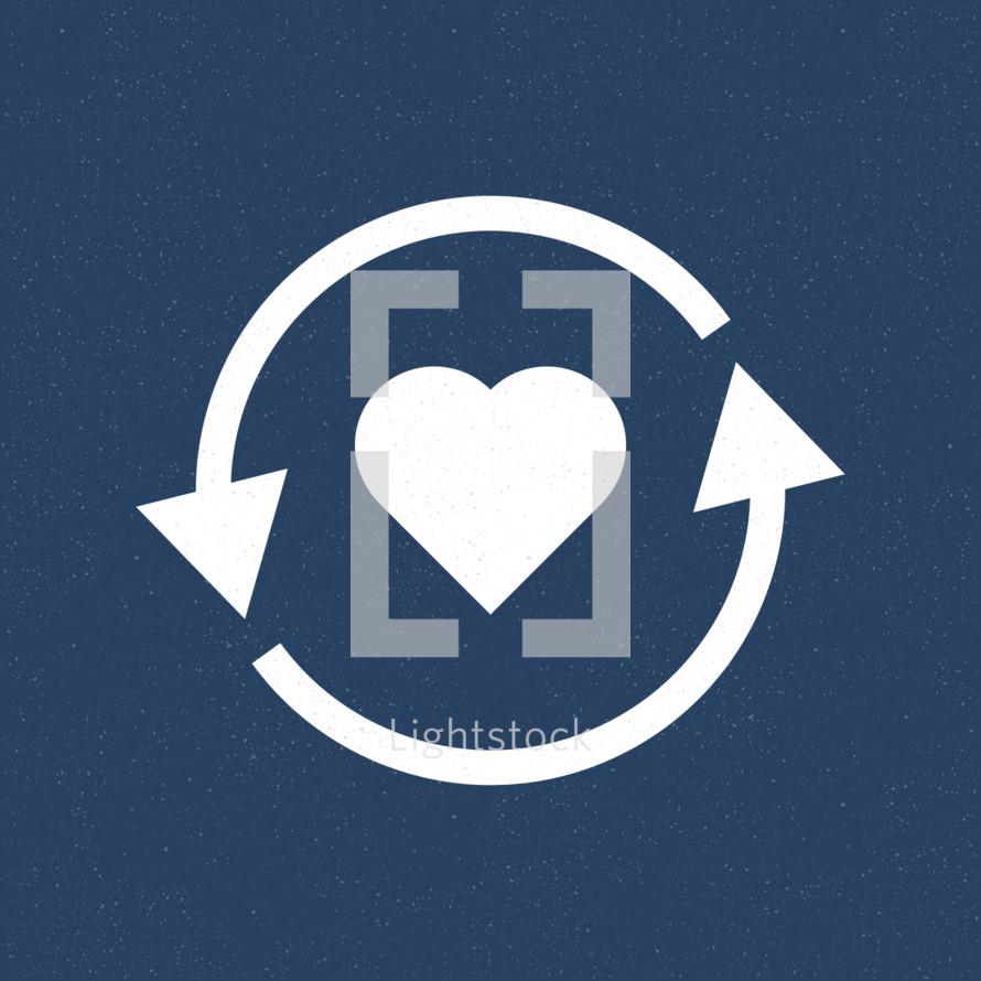 heart cycle