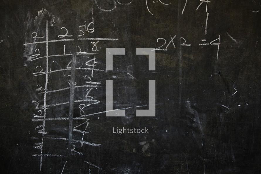 Math problem on chalk board