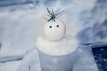 Tiny Snowman closeup shows a surprised expression. Winter fun!