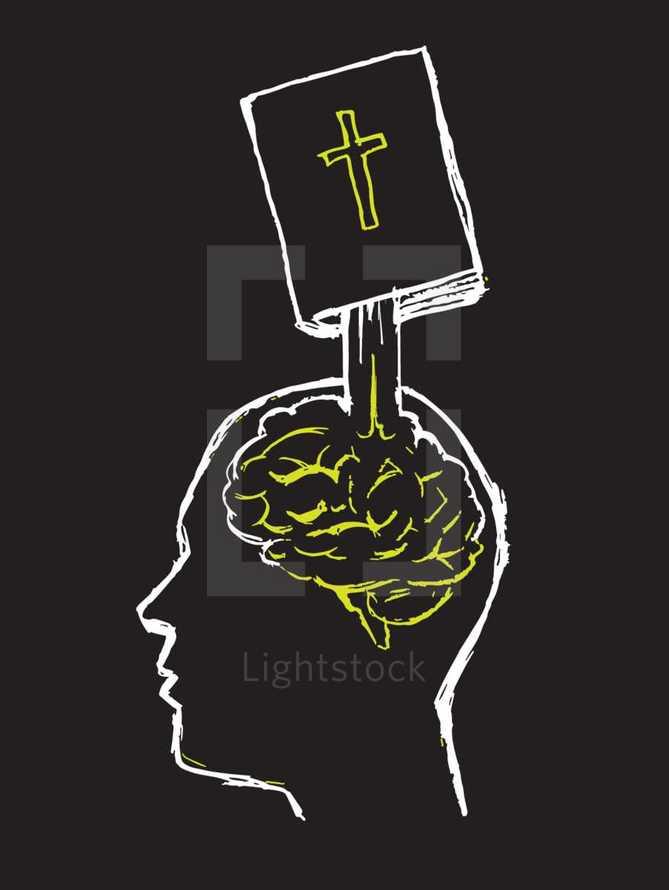 mind renewal